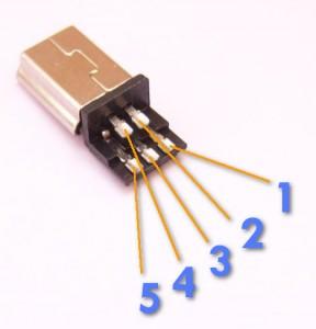 MiniUsbConnector